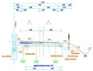 21. sz. főút 1+300 – 7+850, valamint 9+750 – 15+050 km sz. közötti szakaszok négynyomúsításának engedélyezési és kiviteli tervéhez előkészítő mérések, fúrások, mintavételek és szakvélemény készítése